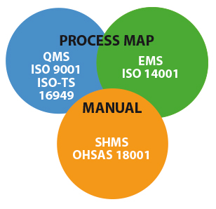 ims_process_map.jpg